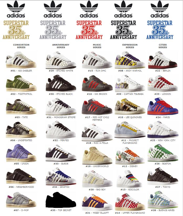 adidas shoes types 604916